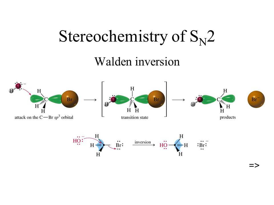Stereochemistry of S N 2 Walden inversion =>