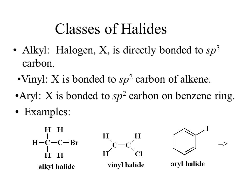 Classes of Halides Alkyl: Halogen, X, is directly bonded to sp 3 carbon. => Vinyl: X is bonded to sp 2 carbon of alkene. Aryl: X is bonded to sp 2 car