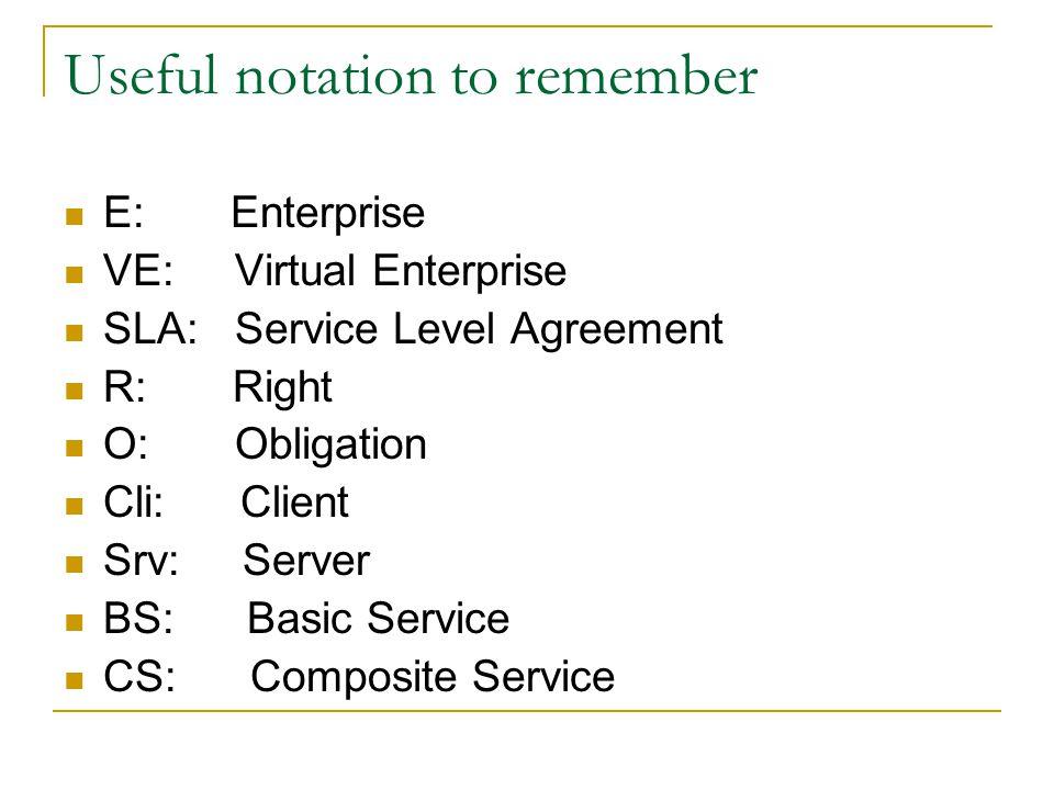 Useful notation to remember E: Enterprise VE: Virtual Enterprise SLA: Service Level Agreement R: Right O: Obligation Cli: Client Srv: Server BS: Basic Service CS: Composite Service