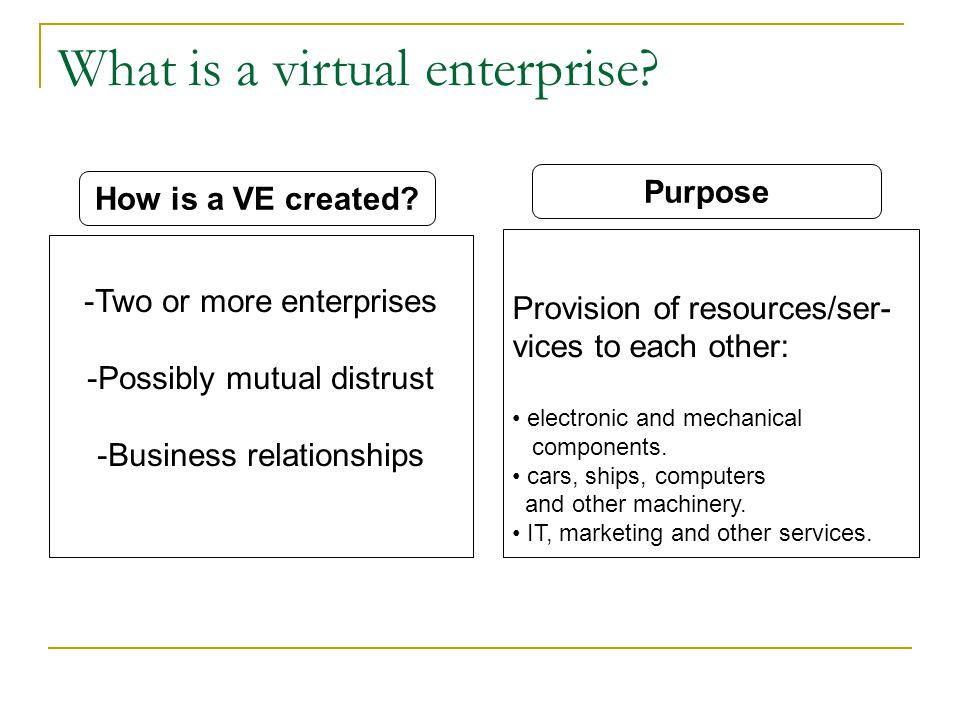 What is a virtual enterprise.