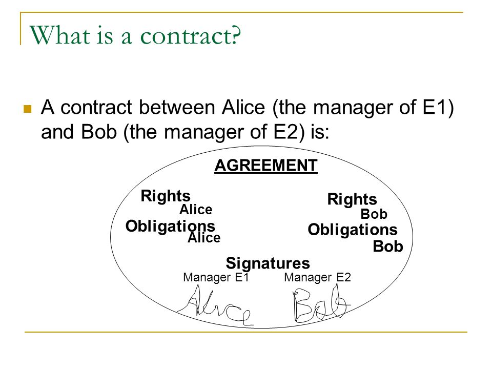 We did not invent contracts Have been around for ages.