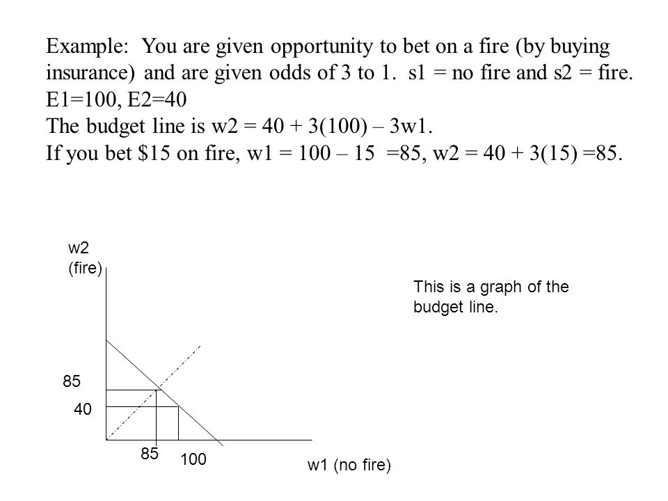 Example: You are given opportunity to bet on a fire (by buying insurance) and are given odds of 3 to 1. s1 = no fire and s2 = fire. E1=100, E2=40 The
