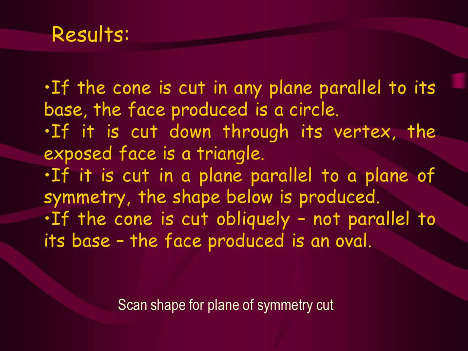 Results: If the cone is cut in any plane parallel to its base, the face produced is a circle.