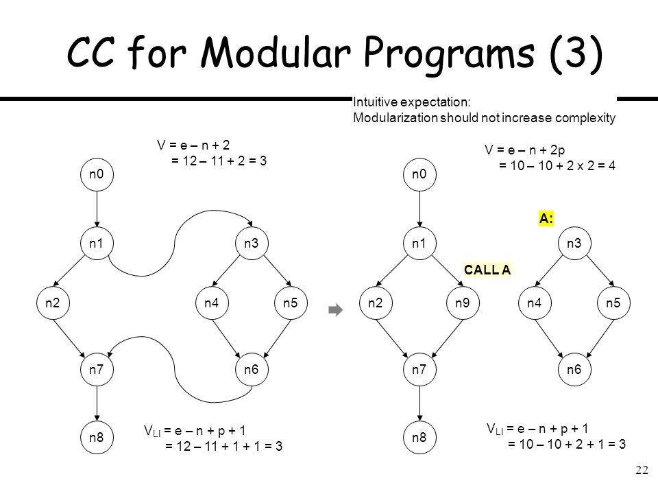 22 CC for Modular Programs (3) V = e – n + 2 = 12 – 11 + 2 = 3 V LI = e – n + p + 1 = 12 – 11 + 1 + 1 = 3 Intuitive expectation: Modularization should not increase complexity n1 n2 n7 n3 n4n5 n6 n0 n8 n1 n2 n7 n3 n4n5 n6 n0 n8 n9 CALL A A: V = e – n + 2p = 10 – 10 + 2 x 2 = 4 V LI = e – n + p + 1 = 10 – 10 + 2 + 1 = 3