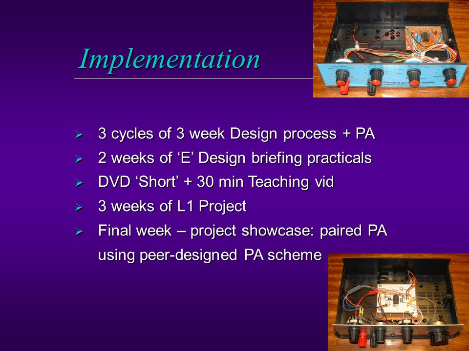 Implementation  3 cycles of 3 week Design process + PA  2 weeks of 'E' Design briefing practicals  DVD 'Short' + 30 min Teaching vid  3 weeks of L