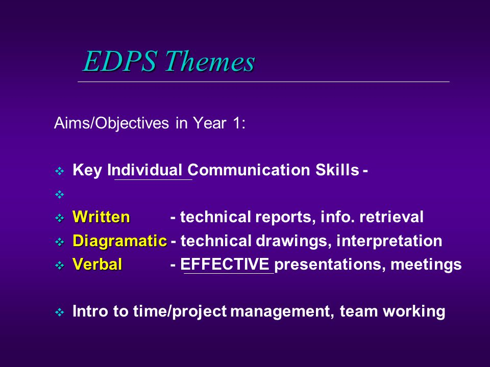 EDPS Themes Aims/Objectives in Year 1:  Key Individual Communication Skills -   Written  Written - technical reports, info.