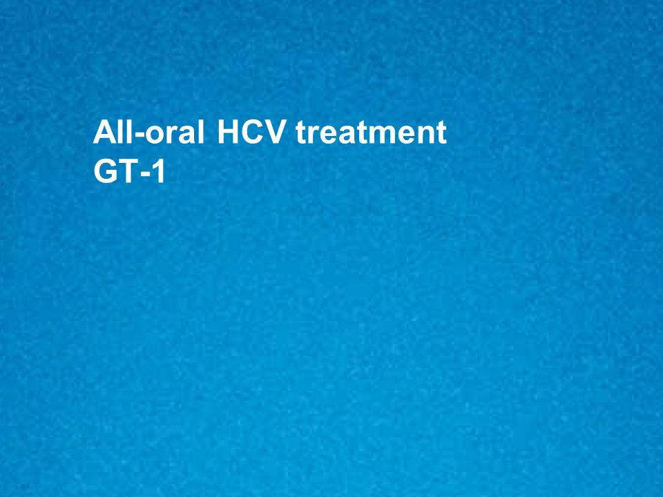 All-oral HCV treatment GT-1