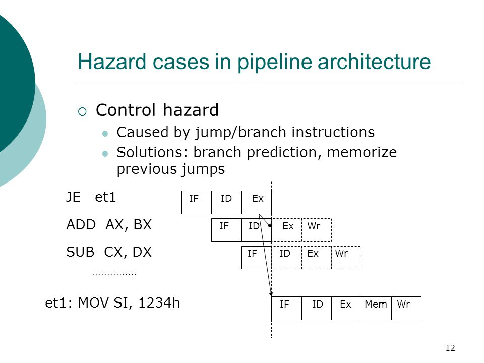 12 Hazard cases in pipeline architecture  Control hazard Caused by jump/branch instructions Solutions: branch prediction, memorize previous jumps JE