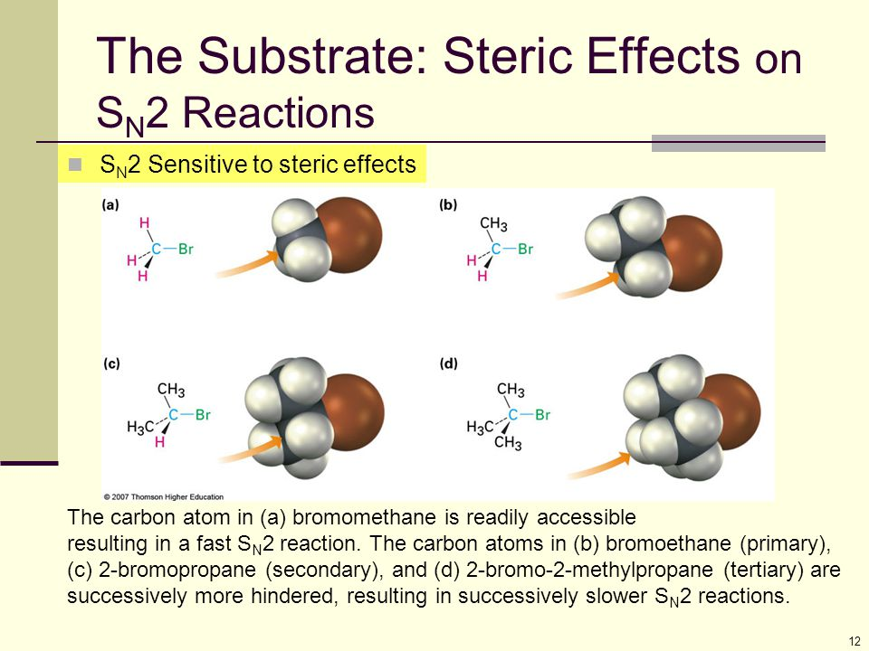 12 The Substrate: Steric Effects on S N 2 Reactions The carbon atom in (a) bromomethane is readily accessible resulting in a fast S N 2 reaction. The