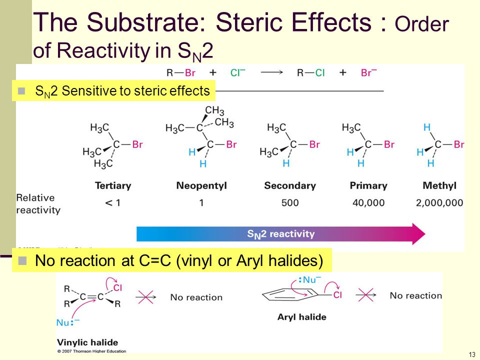 13 The Substrate: Steric Effects : Order of Reactivity in S N 2 S N 2 Sensitive to steric effects No reaction at C=C (vinyl or Aryl halides)