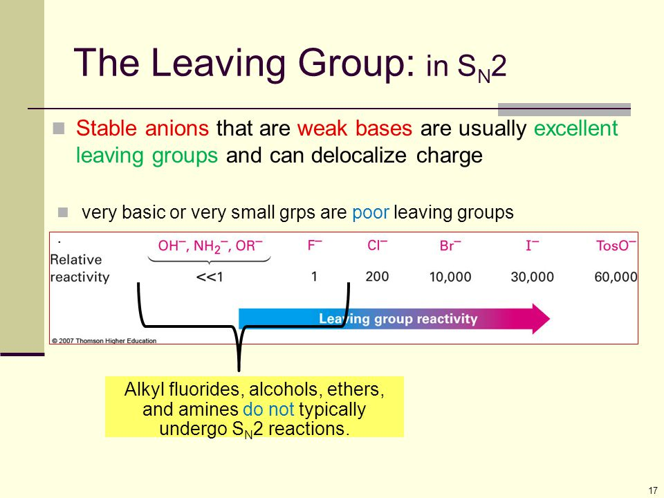 17 The Leaving Group: in S N 2 Stable anions that are weak bases are usually excellent leaving groups and can delocalize charge Alkyl fluorides, alcoh