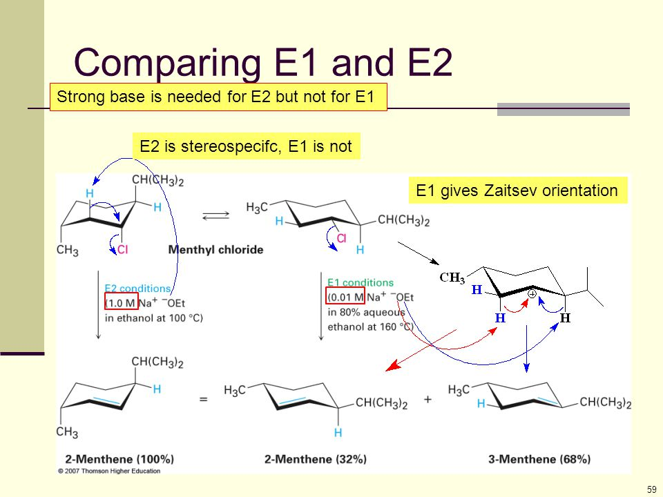 59 Comparing E1 and E2 Strong base is needed for E2 but not for E1 E1 gives Zaitsev orientation E2 is stereospecifc, E1 is not