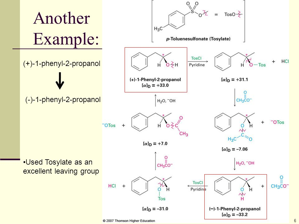 27 Stereochemistry of S N 1 Reaction: Effects of Ion Pair Formation If leaving group remains associated, then product has more inversion than retention Product is only partially racemic with more inversion than retention Associated carbocation and leaving group is an ion pair