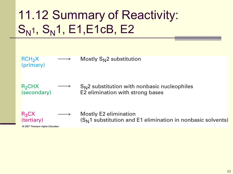 63 11.12 Summary of Reactivity: S N 1, S N 1, E1,E1cB, E2