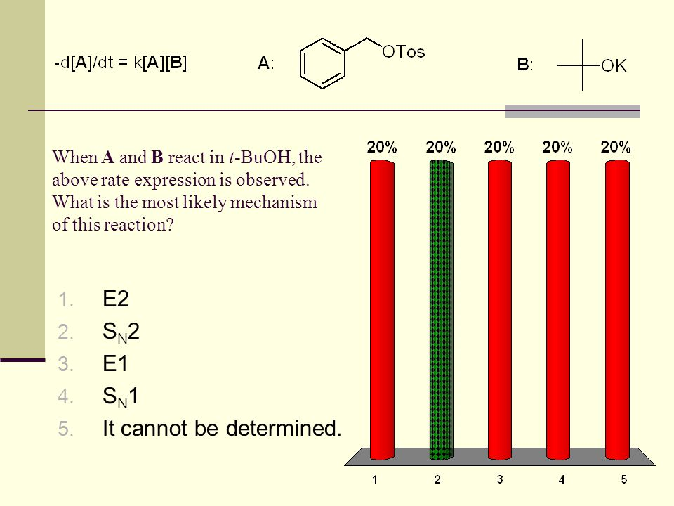 When A and B react in t-BuOH, the above rate expression is observed. What is the most likely mechanism of this reaction? 1. E2 2. S N 2 3. E1 4. S N 1