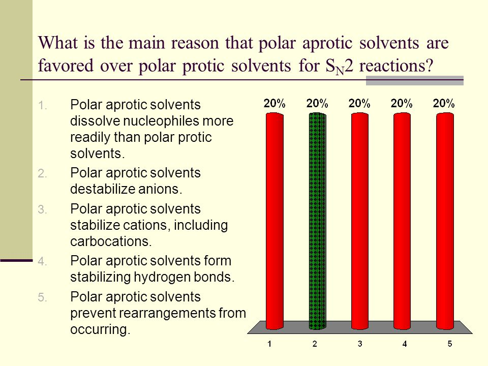 What is the main reason that polar aprotic solvents are favored over polar protic solvents for S N 2 reactions? 1. Polar aprotic solvents dissolve nuc