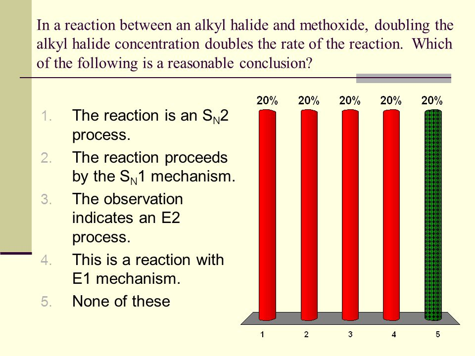 In a reaction between an alkyl halide and methoxide, doubling the alkyl halide concentration doubles the rate of the reaction. Which of the following