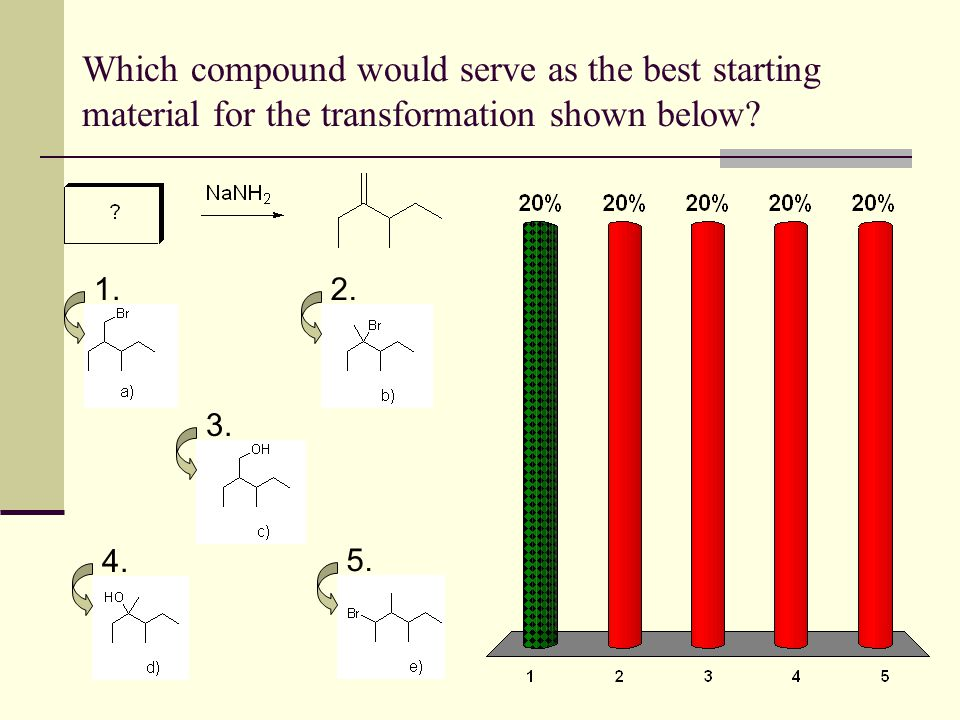 Which compound would serve as the best starting material for the transformation shown below? 1. 2. 3. 4. 5.