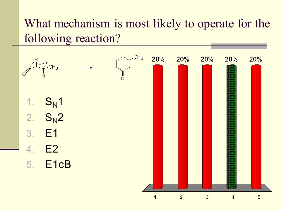 What mechanism is most likely to operate for the following reaction? 1. S N 1 2. S N 2 3. E1 4. E2 5. E1cB