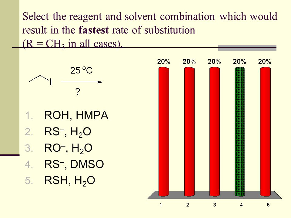 Select the reagent and solvent combination which would result in the fastest rate of substitution (R = CH 3 in all cases). 1. ROH, HMPA 2. RS –, H 2 O
