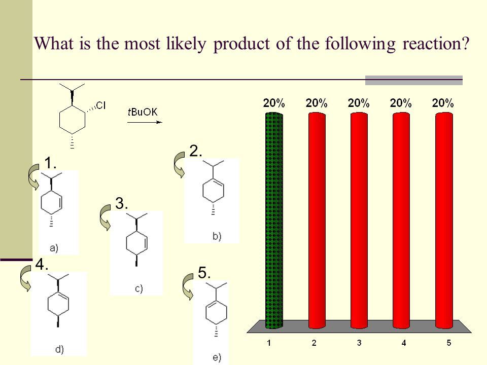 What is the most likely product of the following reaction? 1. 2. 3. 4. 5.