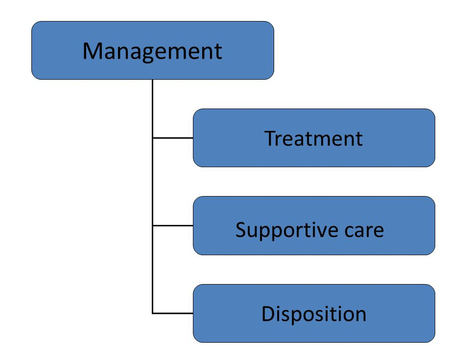 Management Treatment Supportive care Disposition