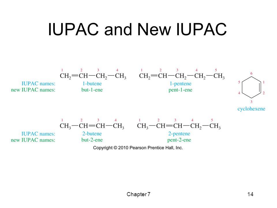 Chapter 714 IUPAC and New IUPAC