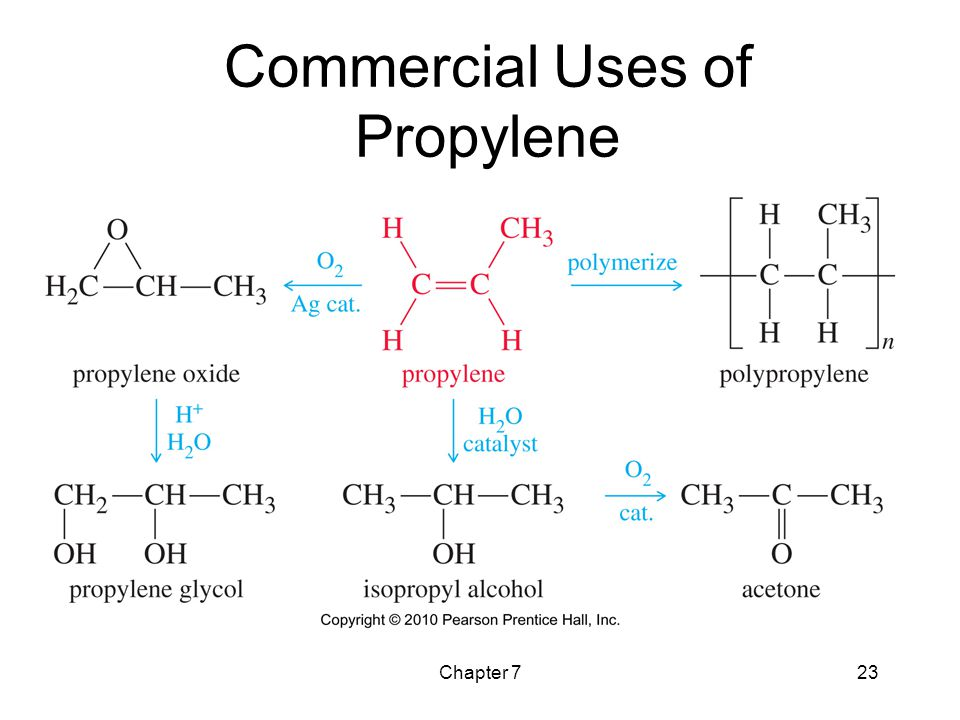 Chapter 723 Commercial Uses of Propylene =>