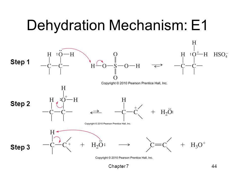 Chapter 744 Dehydration Mechanism: E1 Step 1 Step 2 Step 3