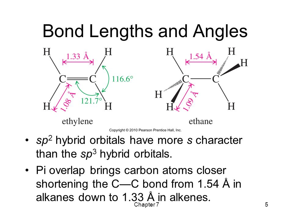Chapter 75 Bond Lengths and Angles sp 2 hybrid orbitals have more s character than the sp 3 hybrid orbitals. Pi overlap brings carbon atoms closer sho