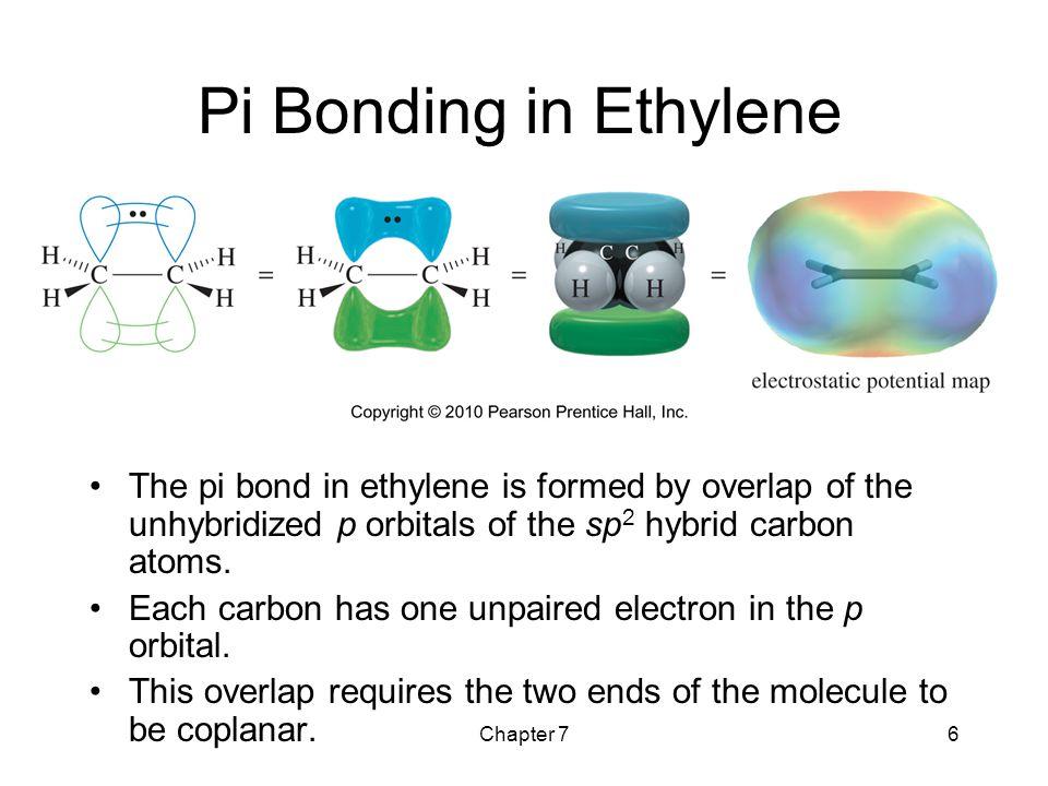 Chapter 76 Pi Bonding in Ethylene The pi bond in ethylene is formed by overlap of the unhybridized p orbitals of the sp 2 hybrid carbon atoms. Each ca