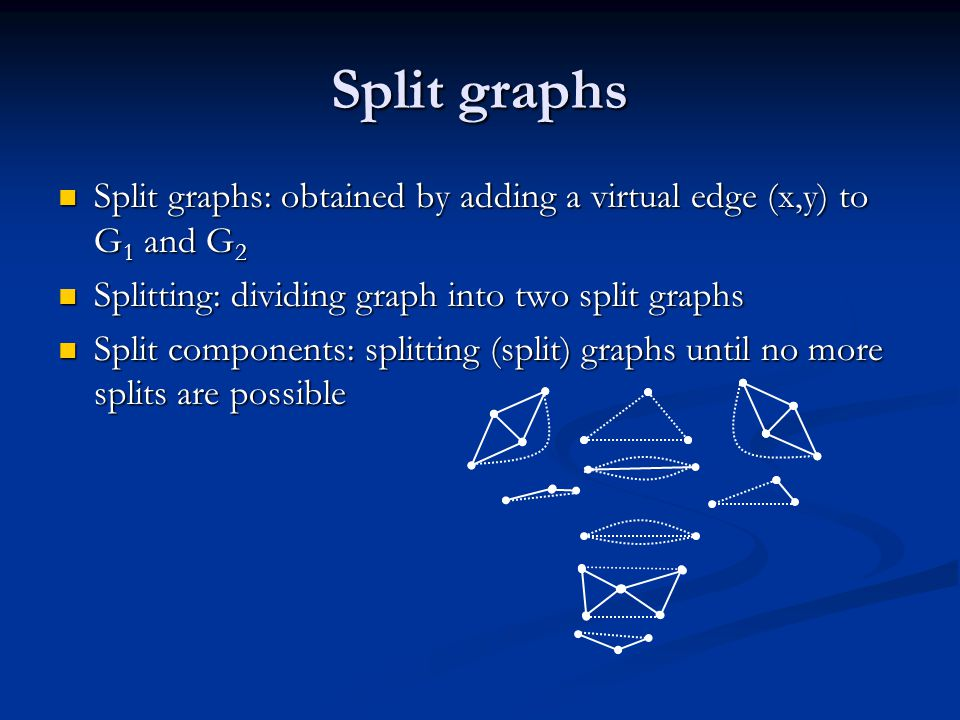 Split graphs Split graphs: obtained by adding a virtual edge (x,y) to G 1 and G 2 Split graphs: obtained by adding a virtual edge (x,y) to G 1 and G 2 Splitting: dividing graph into two split graphs Splitting: dividing graph into two split graphs Split components: splitting (split) graphs until no more splits are possible Split components: splitting (split) graphs until no more splits are possible