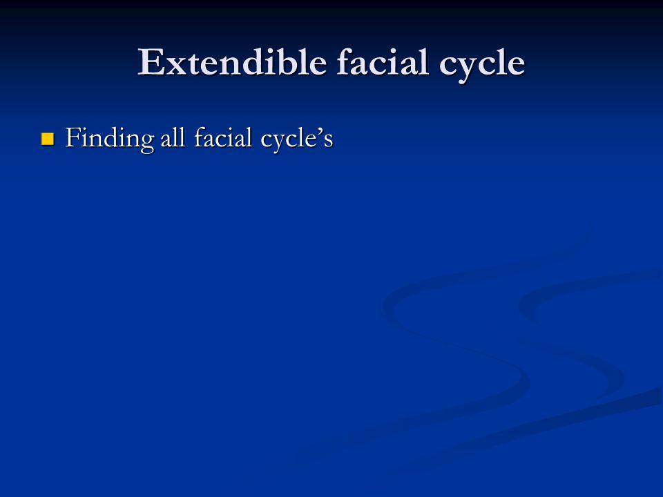 Extendible facial cycle Finding all facial cycle's Finding all facial cycle's
