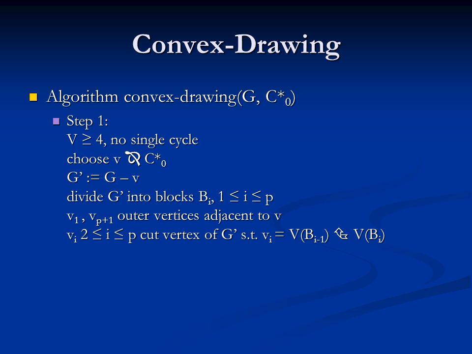 Convex-Drawing Algorithm convex-drawing(G, C* 0 ) Algorithm convex-drawing(G, C* 0 ) Step 1: V ≥ 4, no single cycle choose v  C* 0 G' := G – v divide G' into blocks B i, 1 ≤ i ≤ p v 1, v p+1 outer vertices adjacent to v v i 2 ≤ i ≤ p cut vertex of G' s.t.