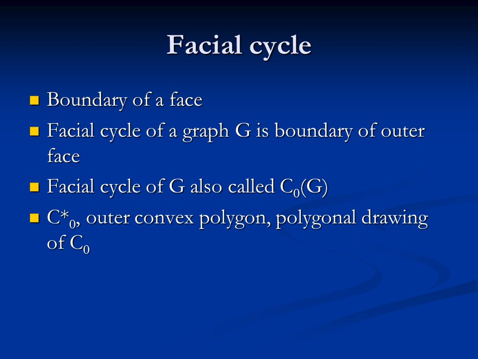 Facial cycle Boundary of a face Boundary of a face Facial cycle of a graph G is boundary of outer face Facial cycle of a graph G is boundary of outer face Facial cycle of G also called C 0 (G) Facial cycle of G also called C 0 (G) C* 0, outer convex polygon, polygonal drawing of C 0 C* 0, outer convex polygon, polygonal drawing of C 0