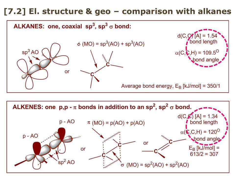 [7.2] El. structure & geo – comparison with alkanes