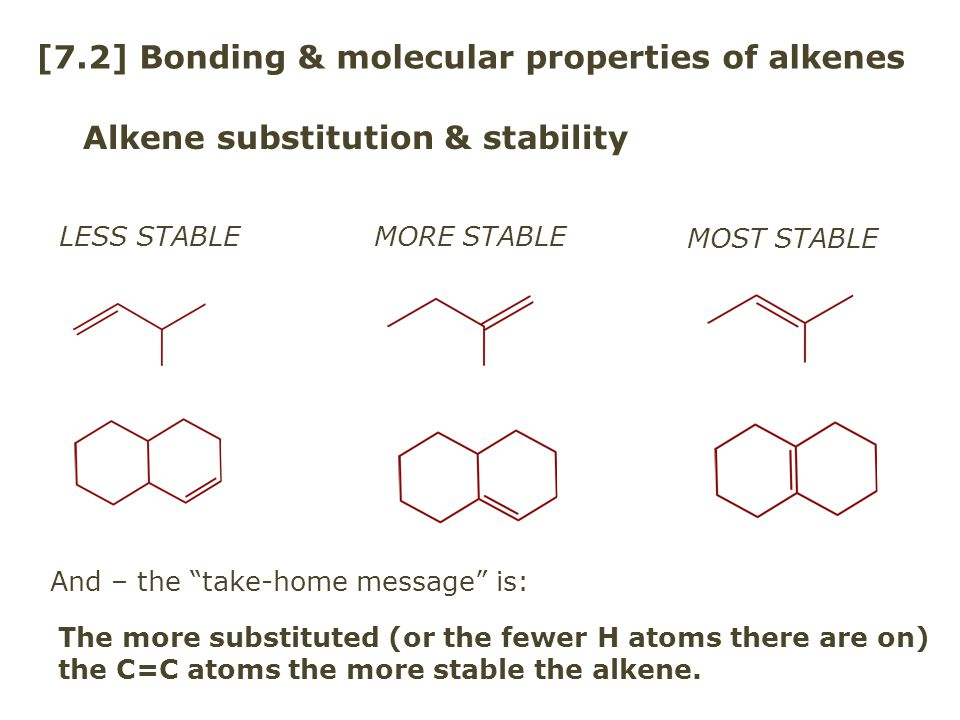 """[7.2] Bonding & molecular properties of alkenes Alkene substitution & stability LESS STABLE MORE STABLE MOST STABLE And – the """"take-home message"""" is:"""
