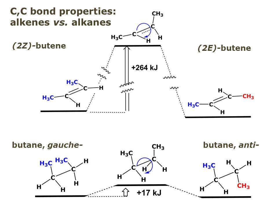 C,C bond properties: alkenes vs. alkanes (2Z)-butene butane, gauche- (2E)-butene butane, anti-