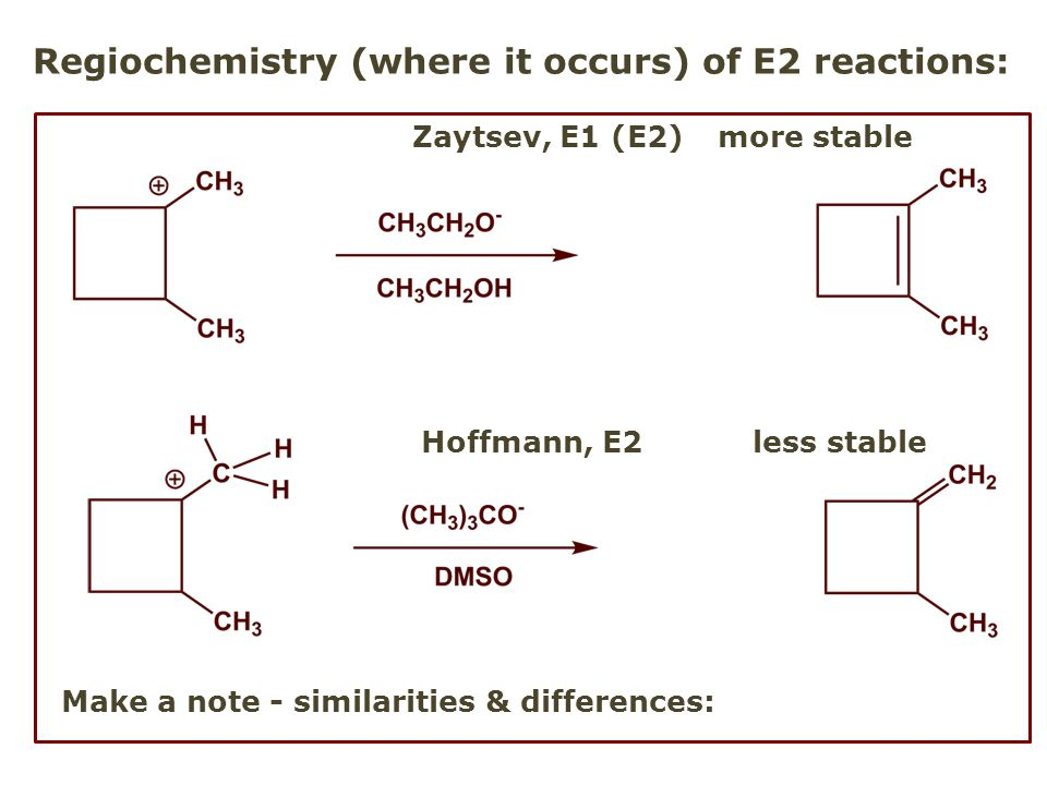 Regiochemistry (where it occurs) of E2 reactions: Zaytsev, E1 (E2) Hoffmann, E2less stable more stable Make a note - similarities & differences: