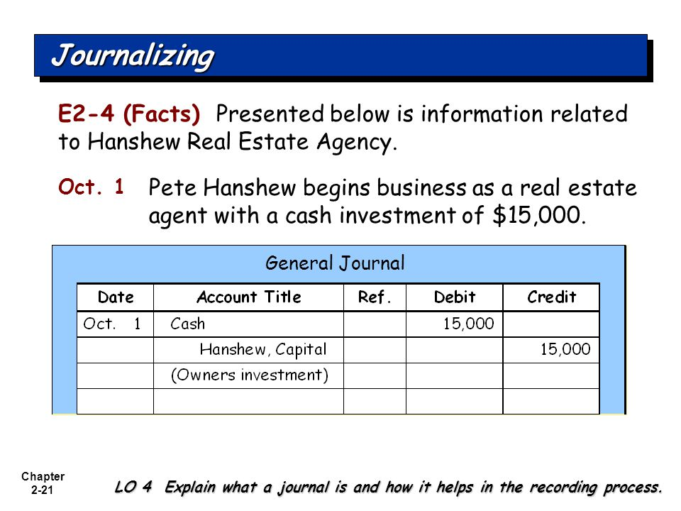 Chapter 2-21 JournalizingJournalizing General Journal LO 4 Explain what a journal is and how it helps in the recording process.
