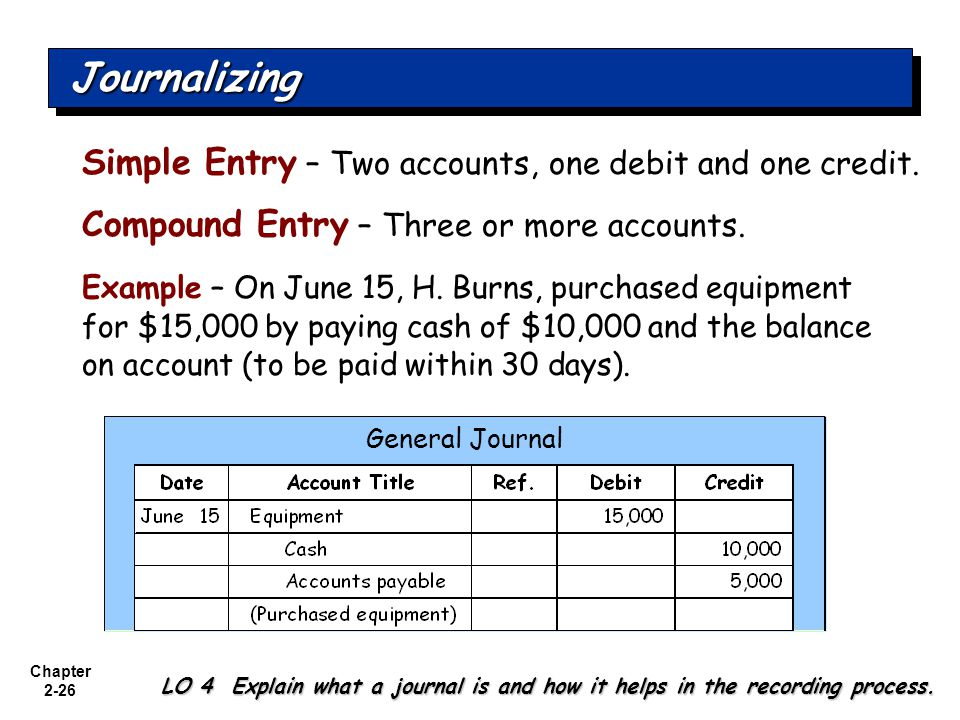 Chapter 2-26 Simple Entry – Two accounts, one debit and one credit. Compound Entry – Three or more accounts. JournalizingJournalizing Example – On Jun