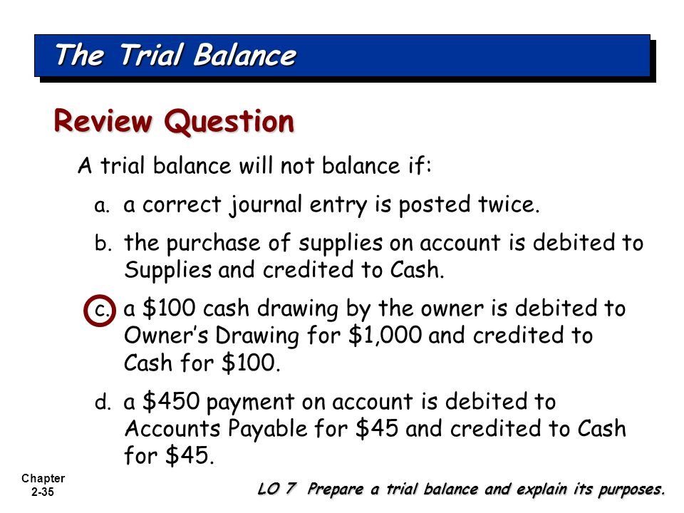 Chapter 2-35 A trial balance will not balance if: a. a correct journal entry is posted twice. b. the purchase of supplies on account is debited to Sup