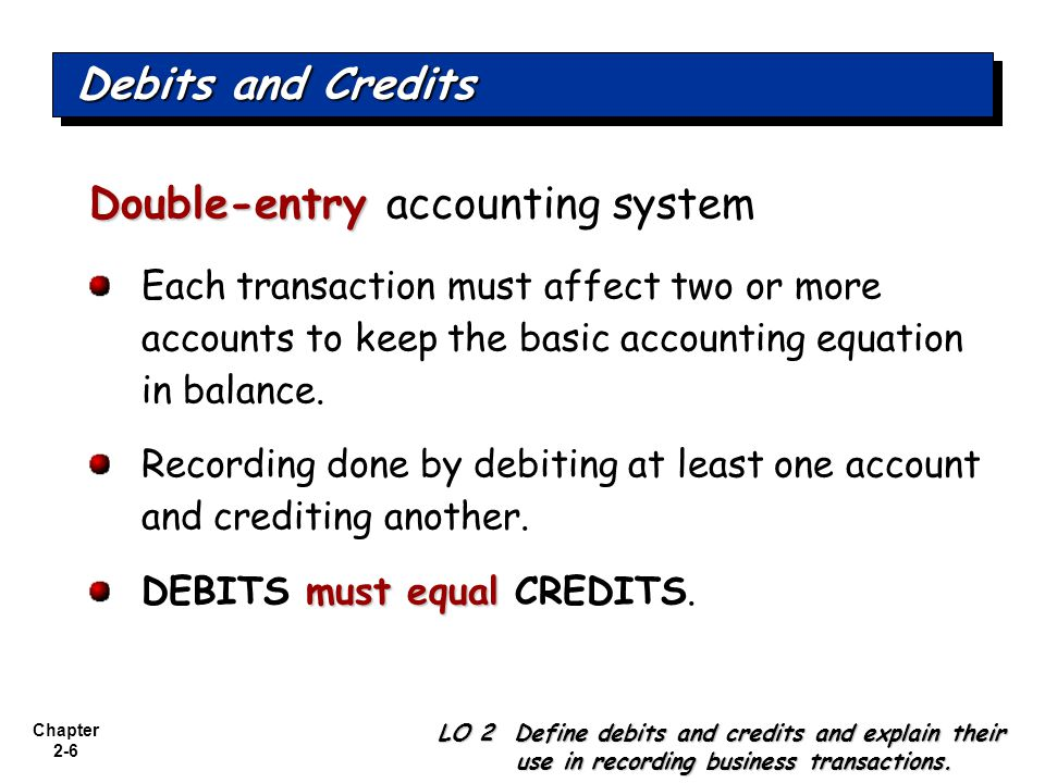 Chapter 2-6 Double-entry Double-entry accounting system Each transaction must affect two or more accounts to keep the basic accounting equation in balance.