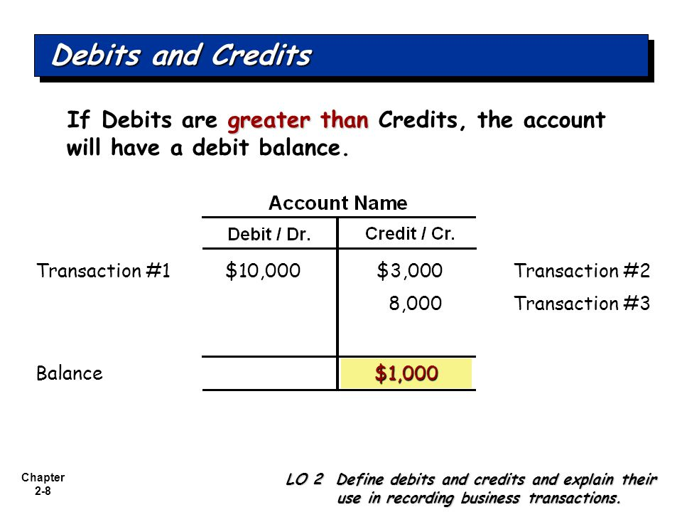 Chapter 2-8 greater than If Debits are greater than Credits, the account will have a debit balance. $10,000Transaction #2$3,000 Balance Transaction #1
