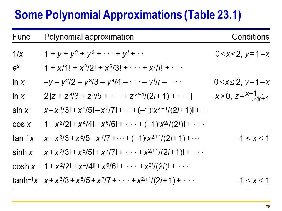 19 ––––––––––––––––––––––––––––––––––––––––––––––––––––––––––– FuncPolynomial approximationConditions ––––––––––––––––––––––––––––––––––––––––––––––––––––––––––– 1/x1 + y + y 2 + y 3 +...