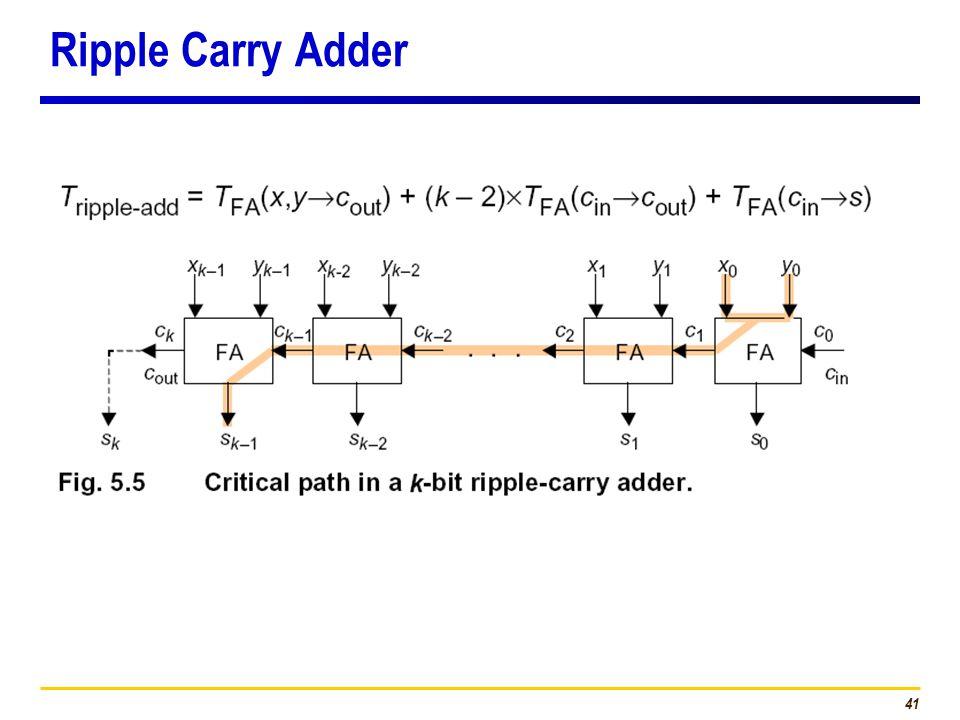 41 Ripple Carry Adder
