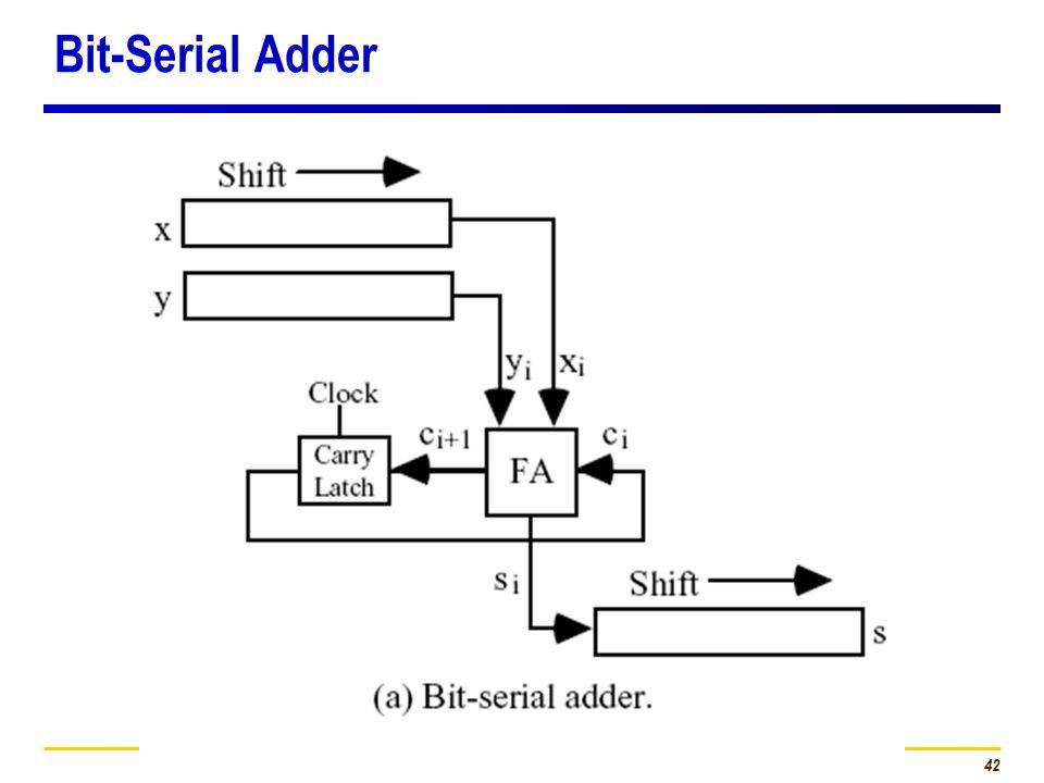42 Bit-Serial Adder