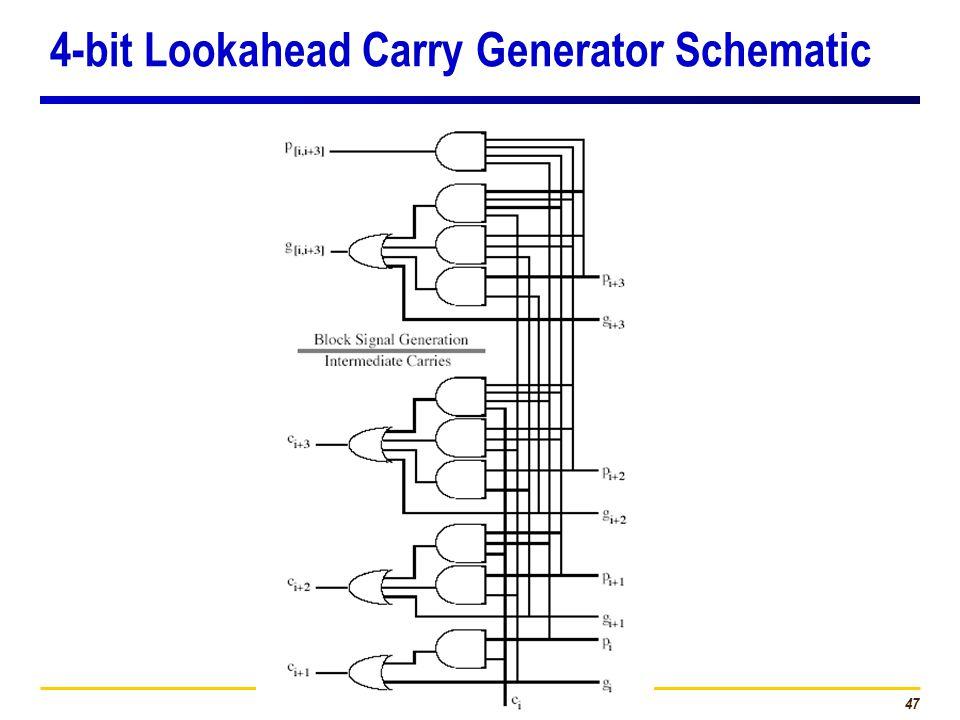 47 4-bit Lookahead Carry Generator Schematic