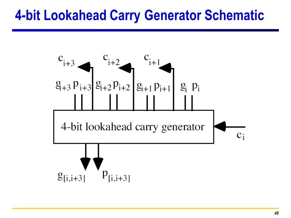 48 4-bit Lookahead Carry Generator Schematic
