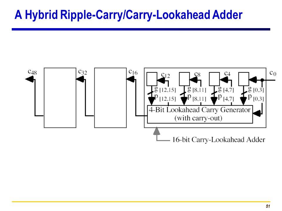 51 A Hybrid Ripple-Carry/Carry-Lookahead Adder